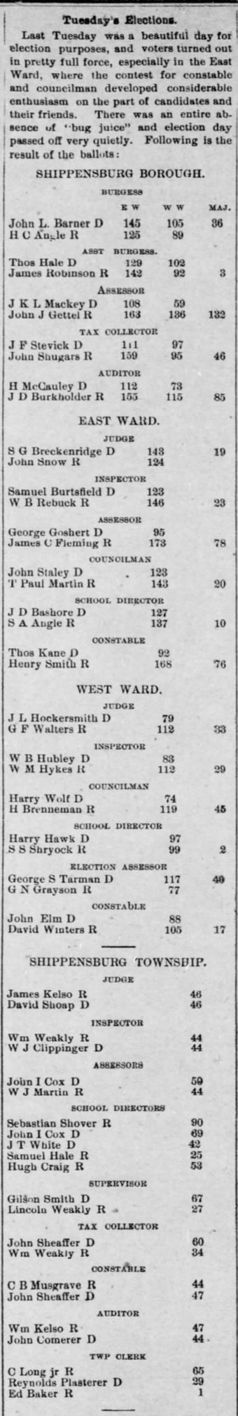 john-sheaffer-1889-election-results